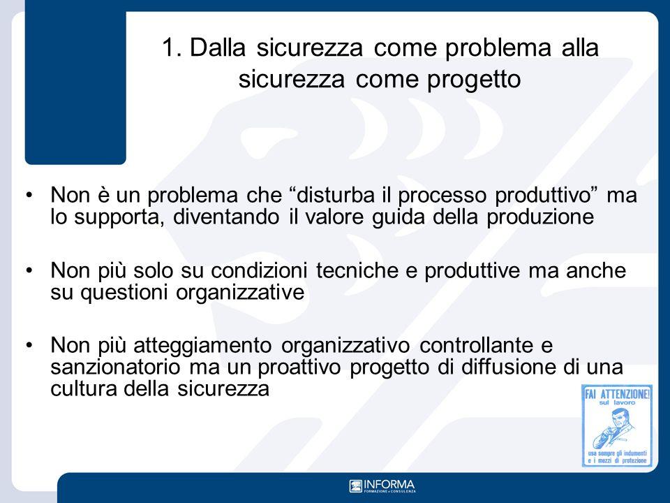 1. Dalla sicurezza come problema alla sicurezza come progetto