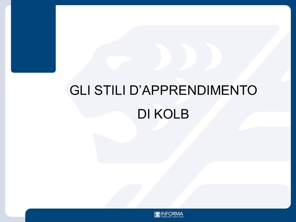 GLI STILI D'APPRENDIMENTO