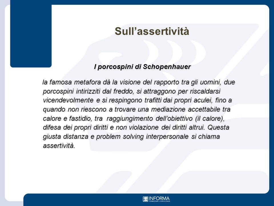 I porcospini di Schopenhauer