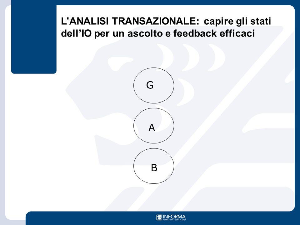 L'ANALISI TRANSAZIONALE: capire gli stati dell'IO per un ascolto e feedback efficaci