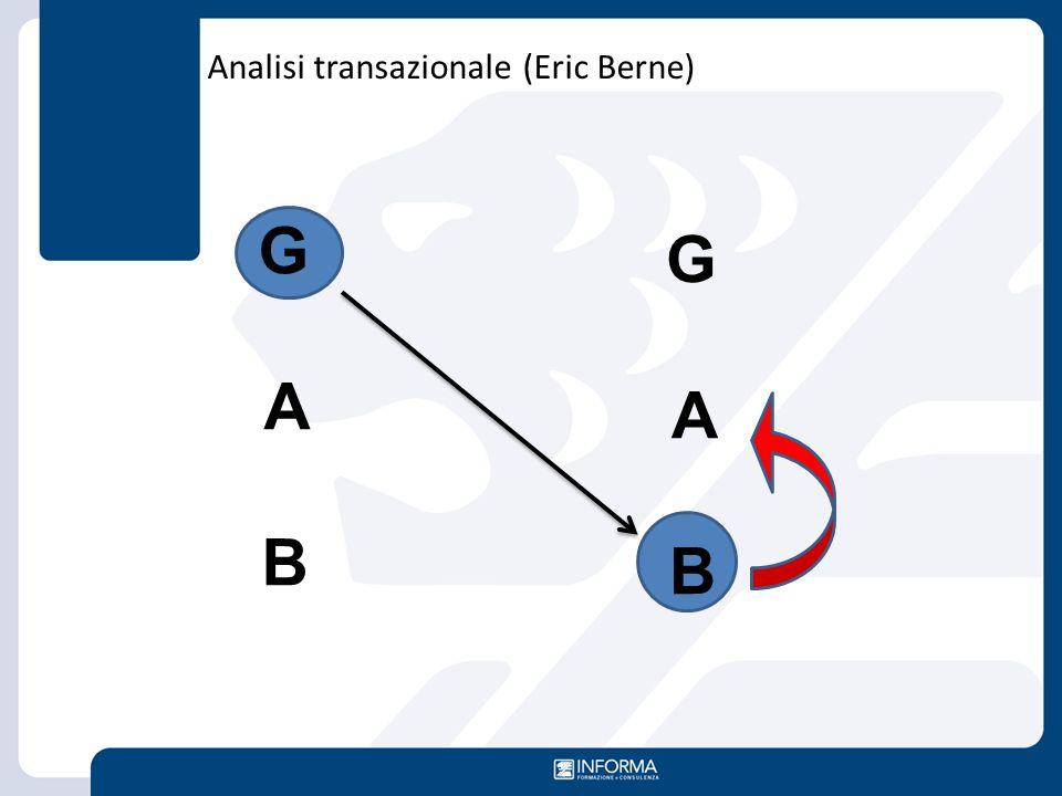 Analisi transazionale (Eric Berne)
