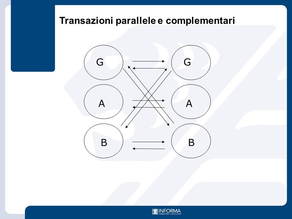 Transazioni parallele e complementari