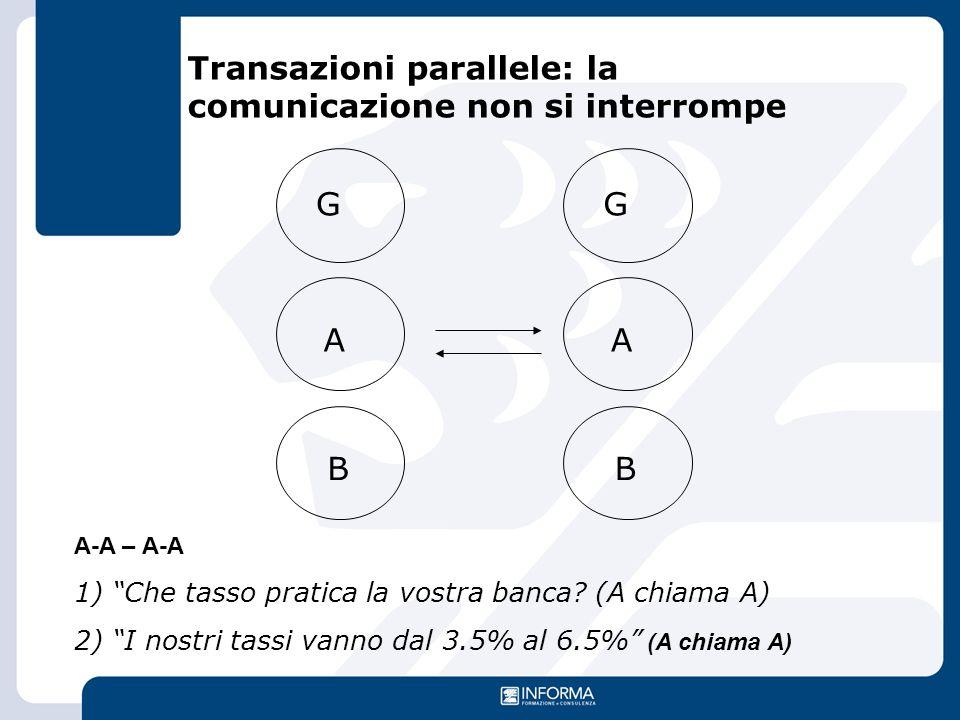Transazioni parallele: la comunicazione non si interrompe