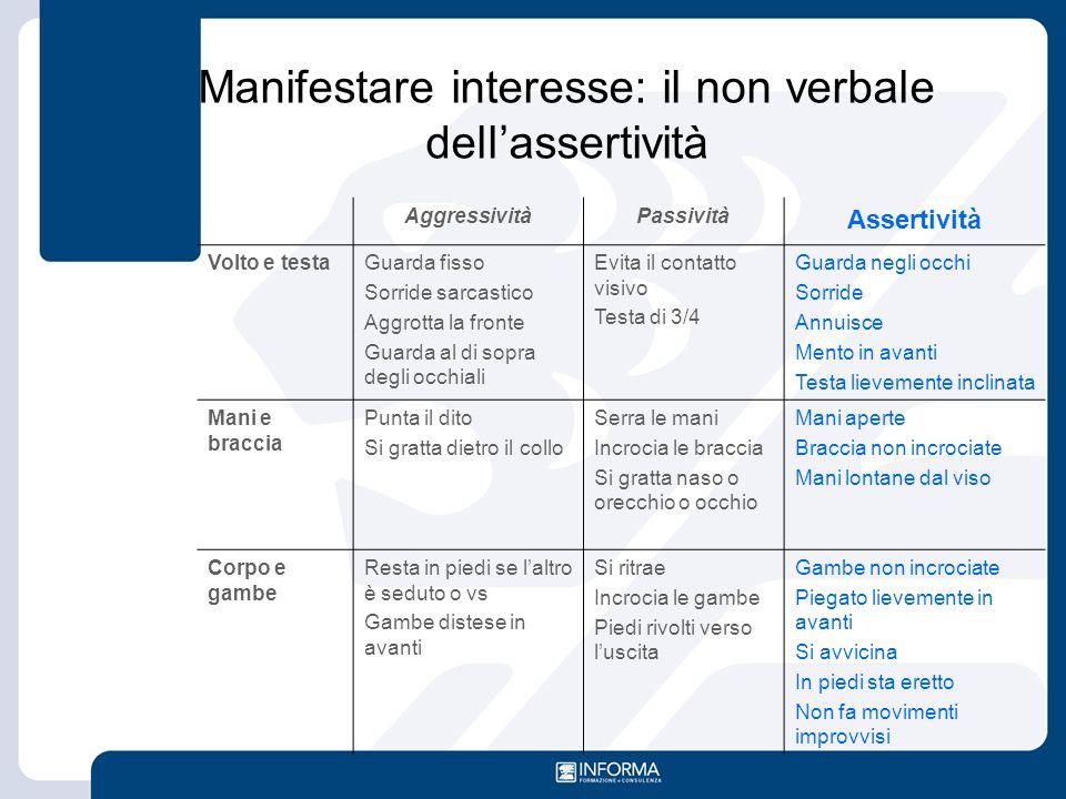 Manifestare interesse: il non verbale dell'assertività