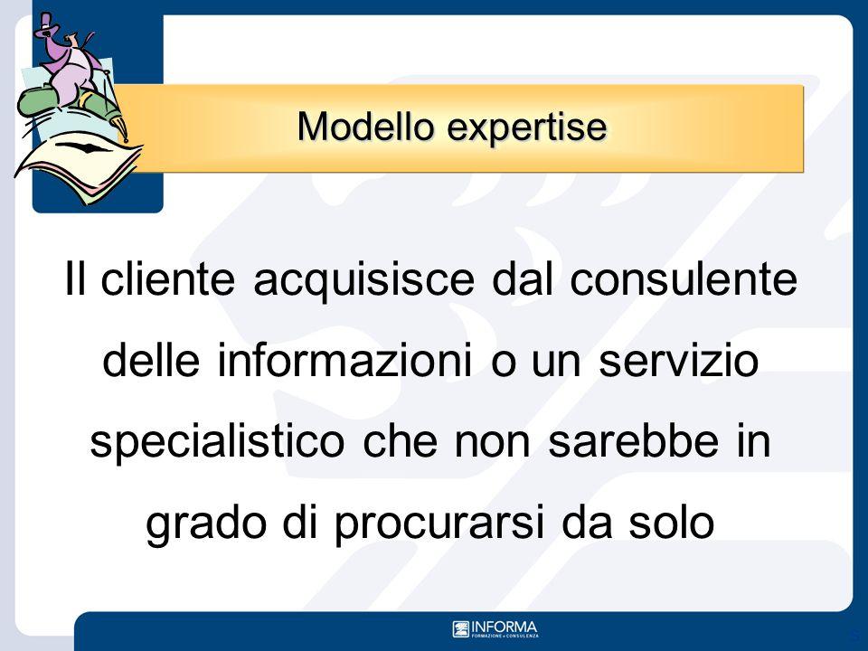 Modello expertise Il cliente acquisisce dal consulente delle informazioni o un servizio specialistico che non sarebbe in grado di procurarsi da solo.