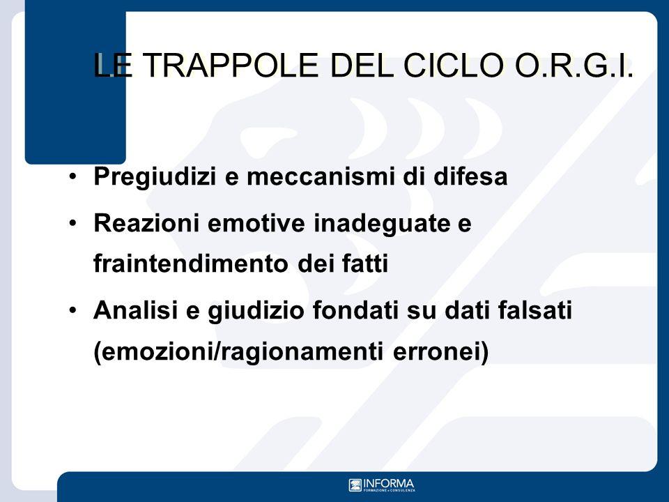 LE TRAPPOLE DEL CICLO O.R.G.I.