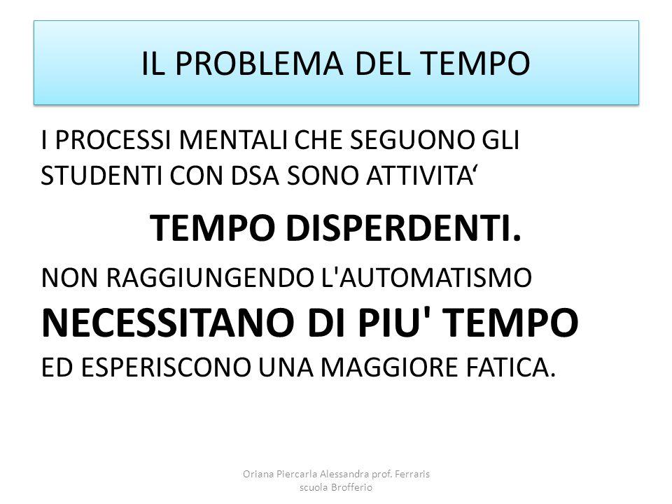 Oriana Piercarla Alessandra prof. Ferraris scuola Brofferio