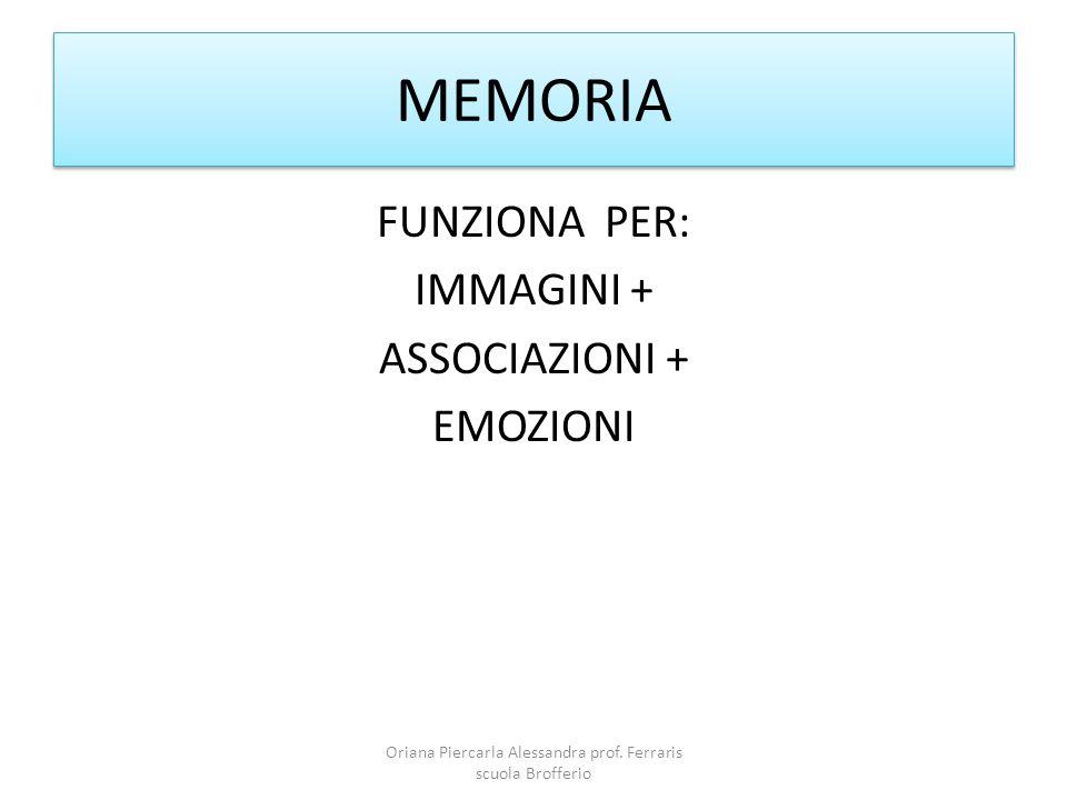 MEMORIA FUNZIONA PER: IMMAGINI + ASSOCIAZIONI + EMOZIONI