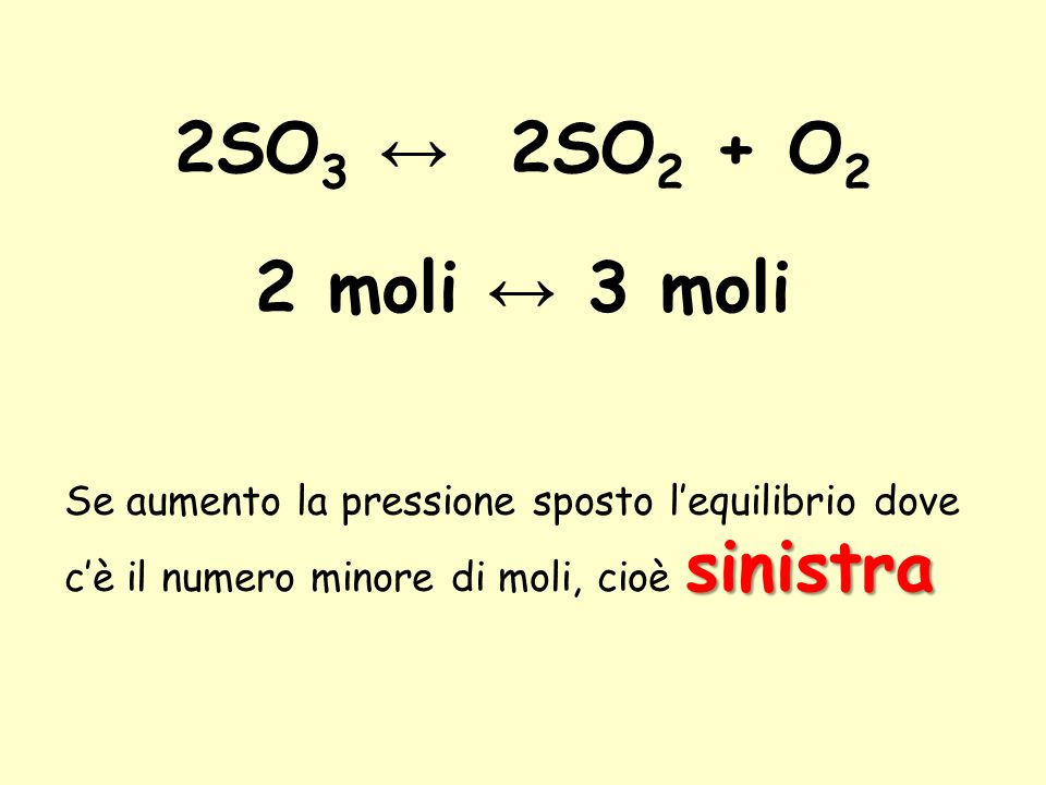 2SO3 ↔ 2SO2 + O2 2 moli ↔ 3 moli.
