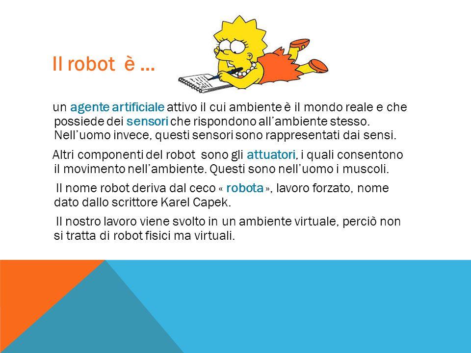 Il robot è …