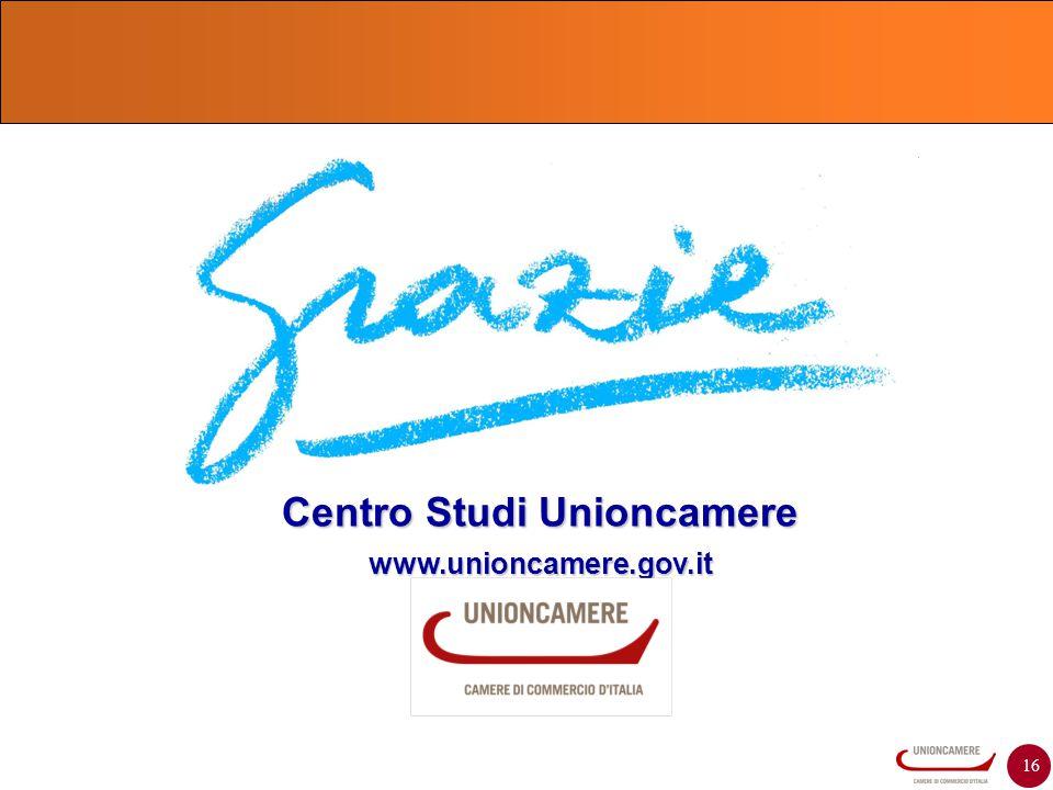 Centro Studi Unioncamere