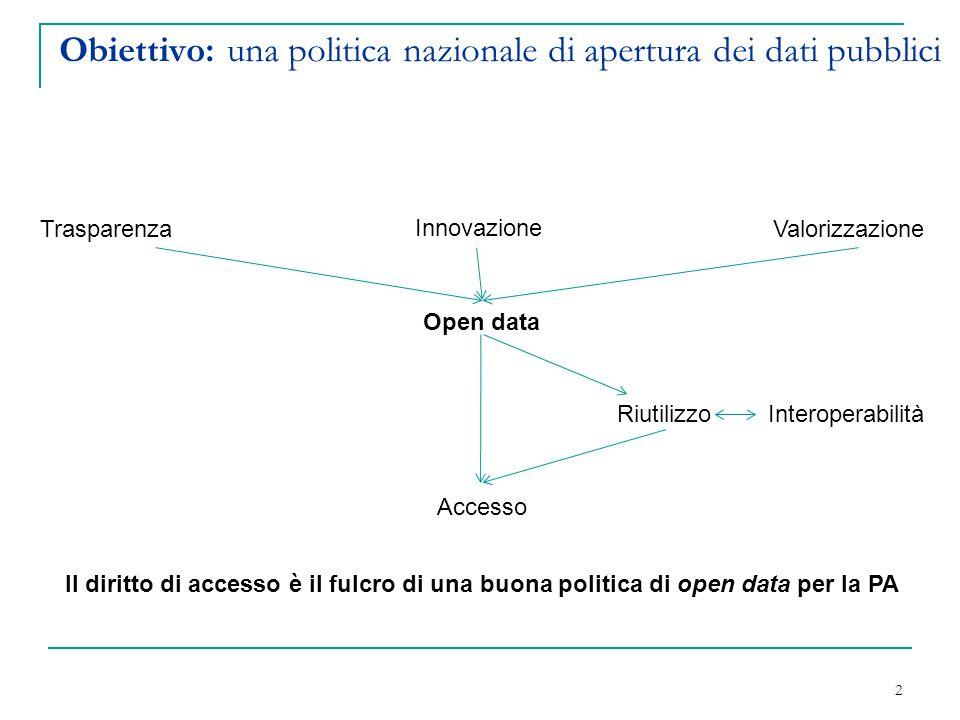 Obiettivo: una politica nazionale di apertura dei dati pubblici