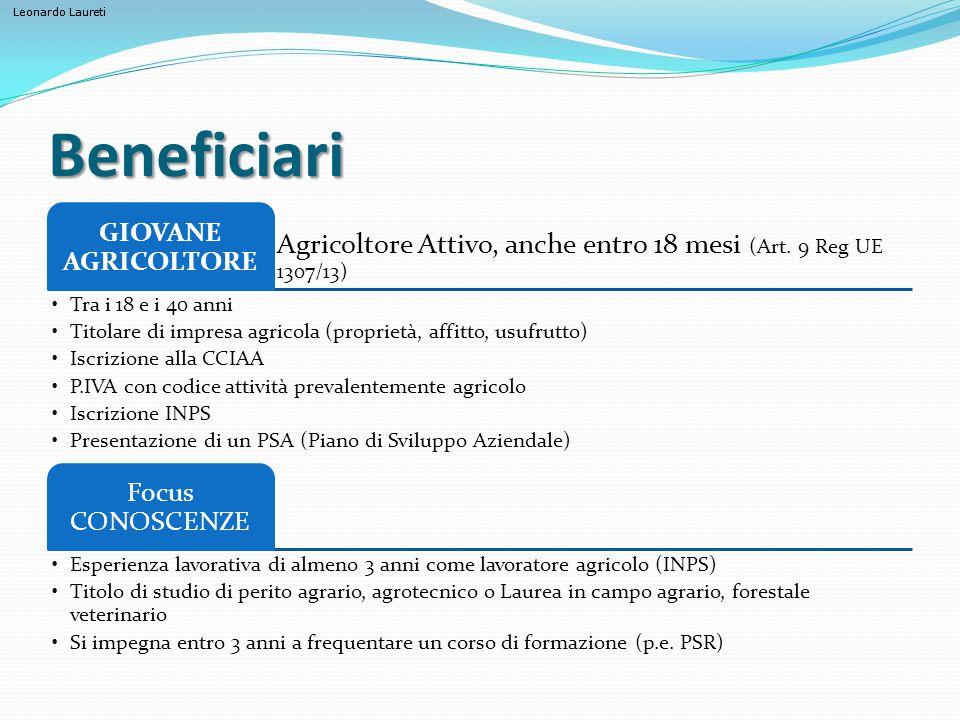 Beneficiari Agricoltore Attivo, anche entro 18 mesi (Art. 9 Reg UE 1307/13) GIOVANE AGRICOLTORE. Tra i 18 e i 40 anni.