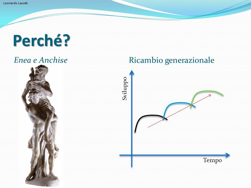 Perché Enea e Anchise Ricambio generazionale Sviluppo Tempo