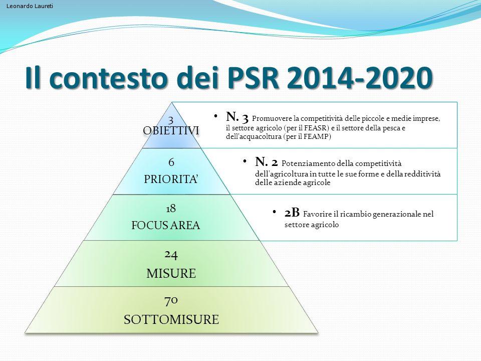 Il contesto dei PSR 2014-2020 3 OBIETTIVI.