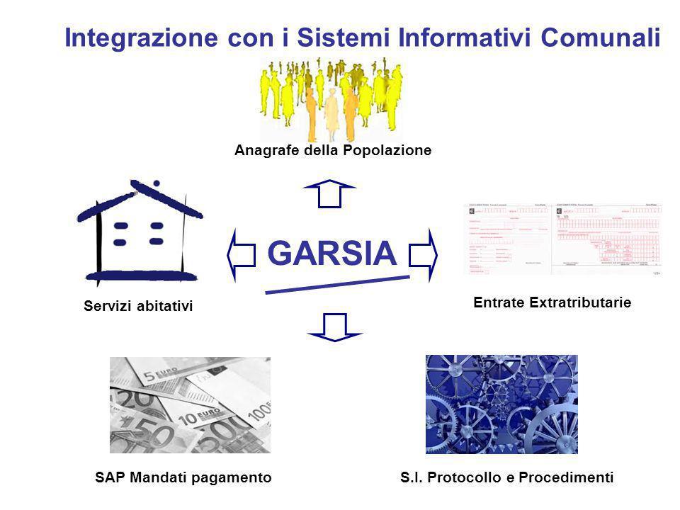 Integrazione con i Sistemi Informativi Comunali