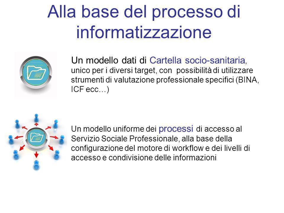 Alla base del processo di informatizzazione