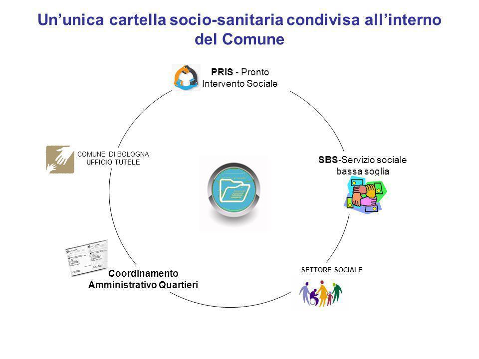 Un'unica cartella socio-sanitaria condivisa all'interno del Comune