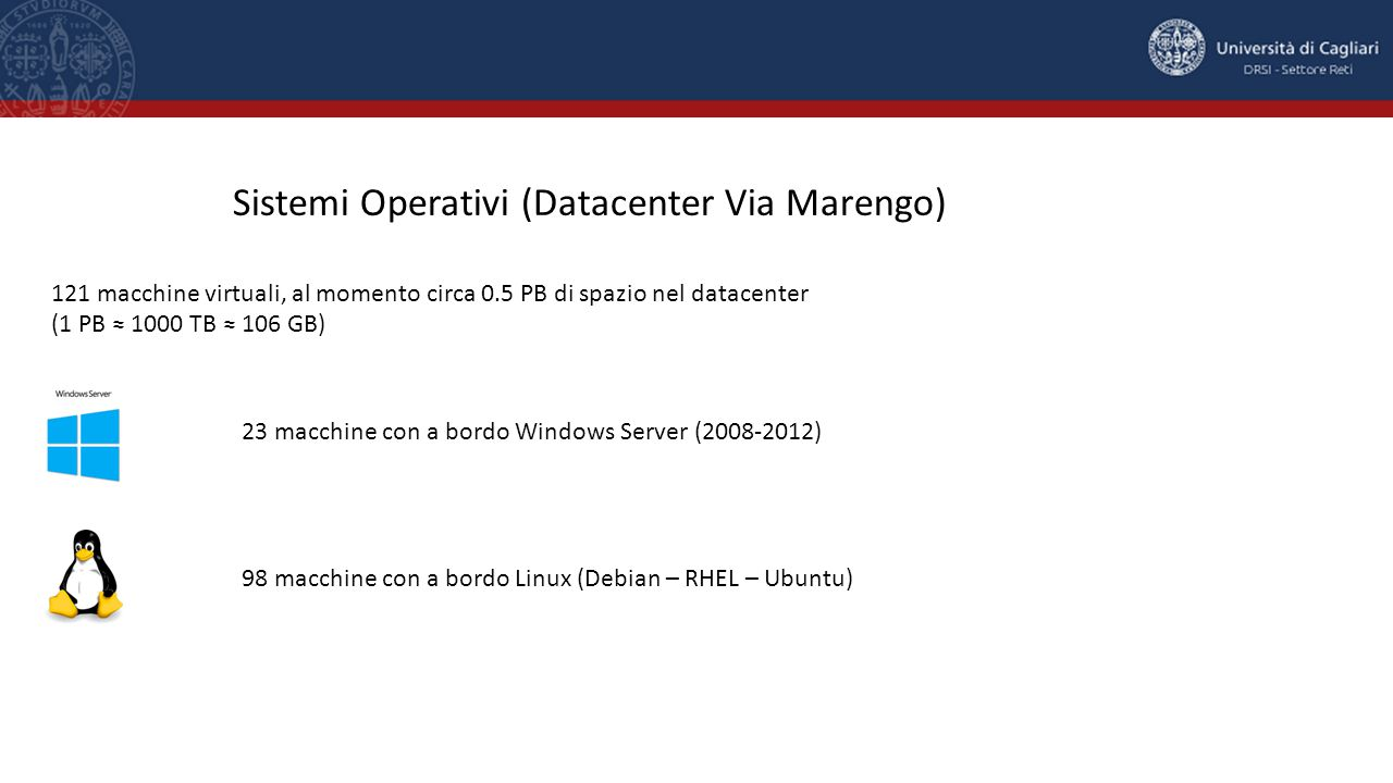Sistemi Operativi (Datacenter Via Marengo)
