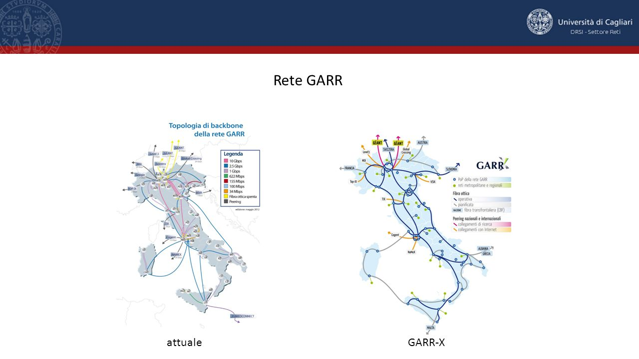 Rete GARR attuale GARR-X