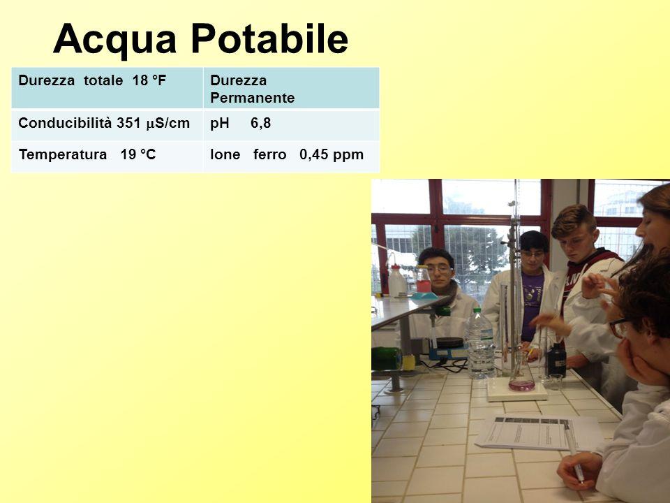 Acqua Potabile Durezza totale 18 °F Durezza Permanente
