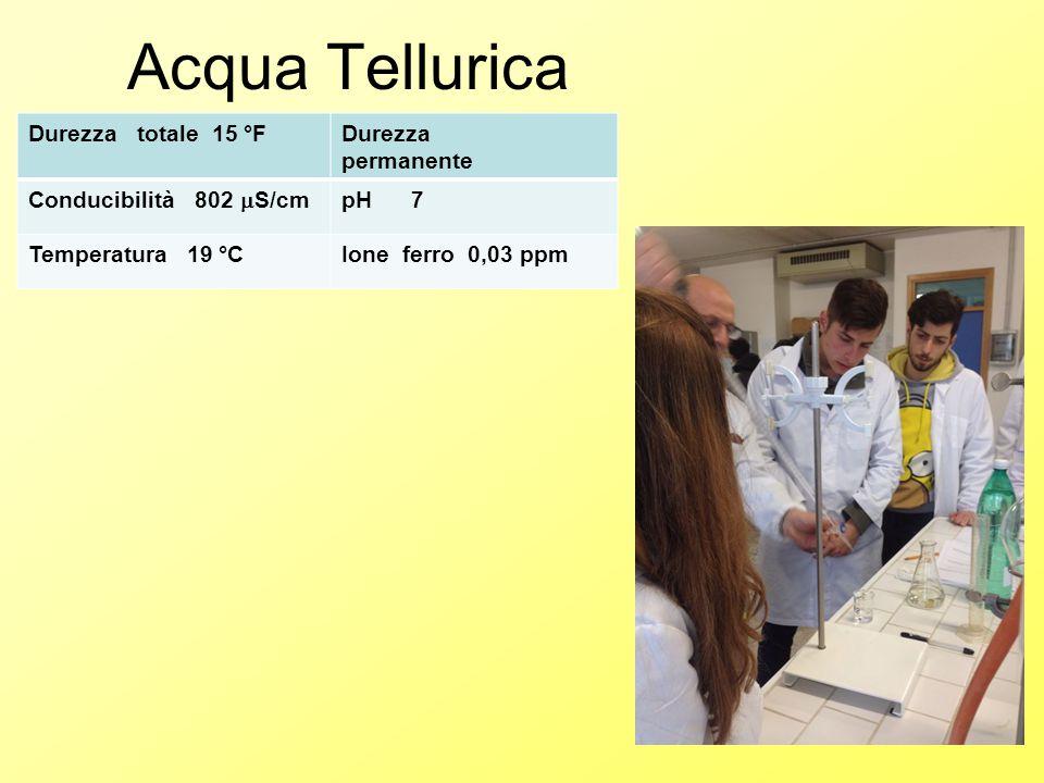 Acqua Tellurica Durezza totale 15 °F Durezza permanente