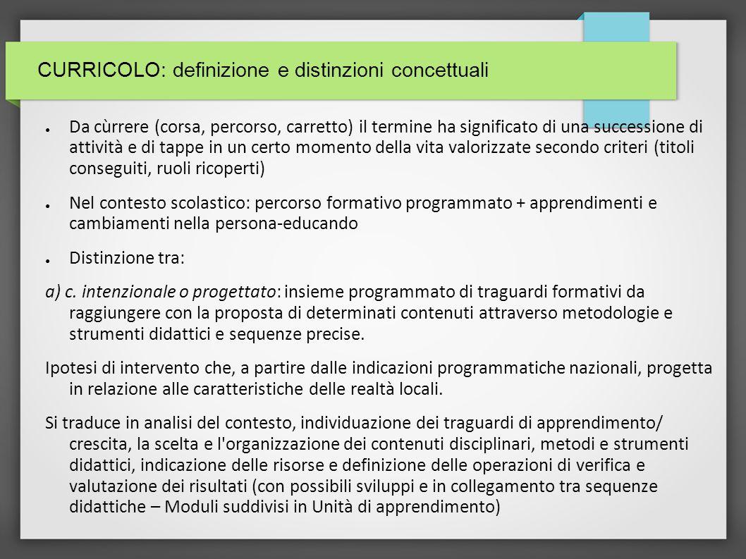CURRICOLO: definizione e distinzioni concettuali