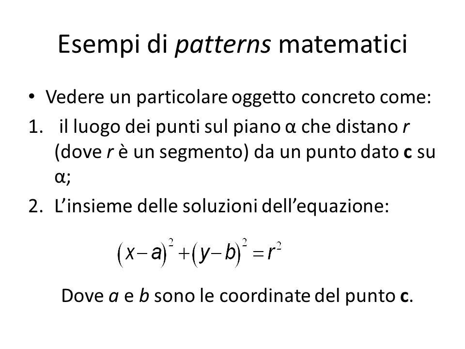 Esempi di patterns matematici