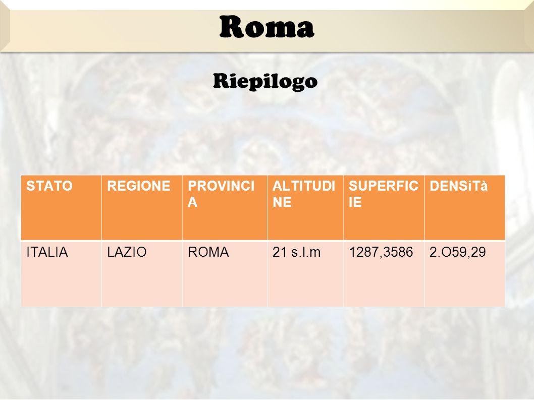 Roma Riepilogo STATO REGIONE PROVINCIA ALTITUDINE SUPERFICIE DENSiTà