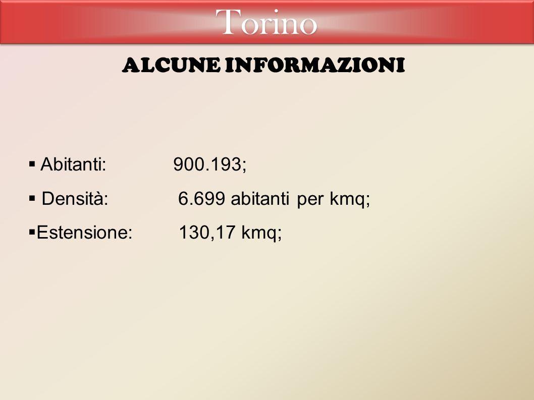 Torino ALCUNE INFORMAZIONI Abitanti: 900.193;
