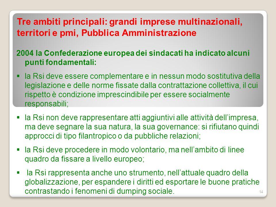 Tre ambiti principali: grandi imprese multinazionali, territori e pmi, Pubblica Amministrazione