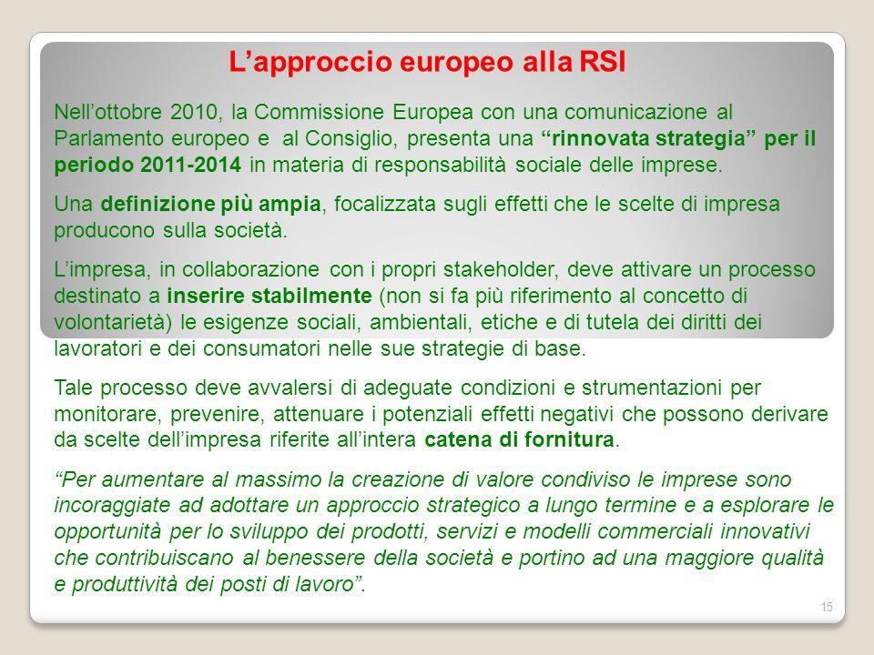 L'approccio europeo alla RSI