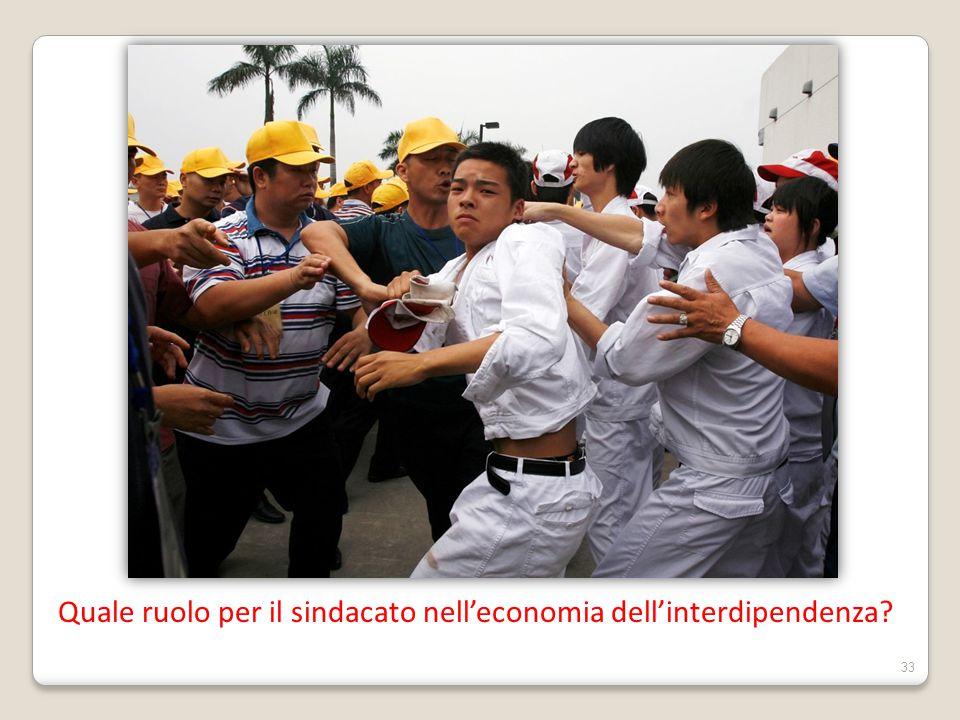Quale ruolo per il sindacato nell'economia dell'interdipendenza
