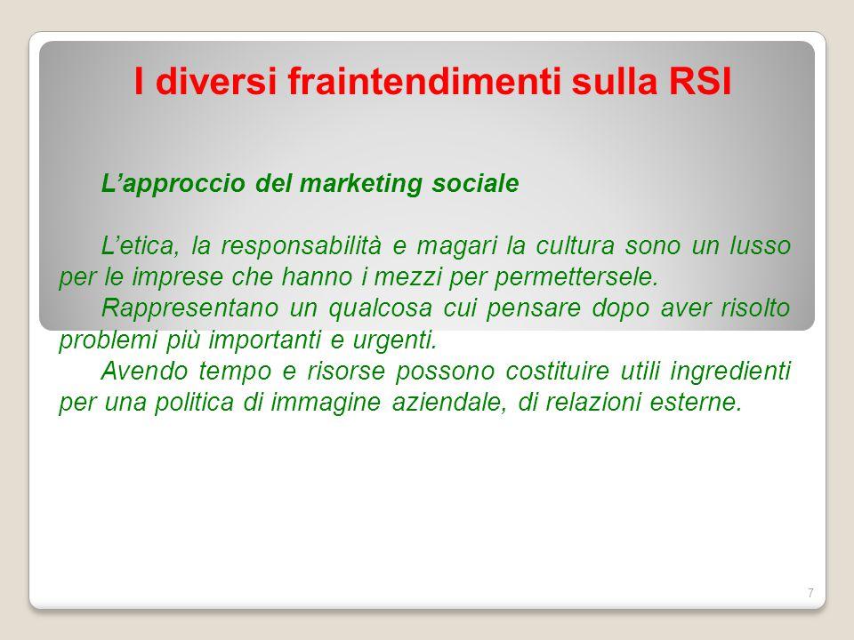 I diversi fraintendimenti sulla RSI