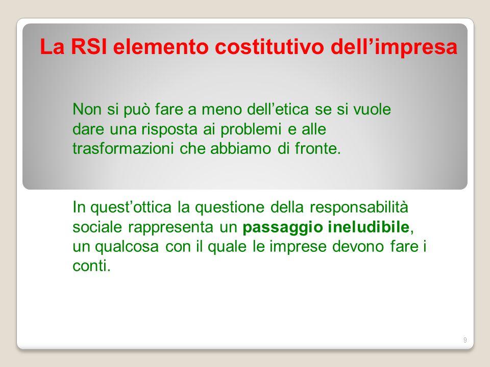 La RSI elemento costitutivo dell'impresa