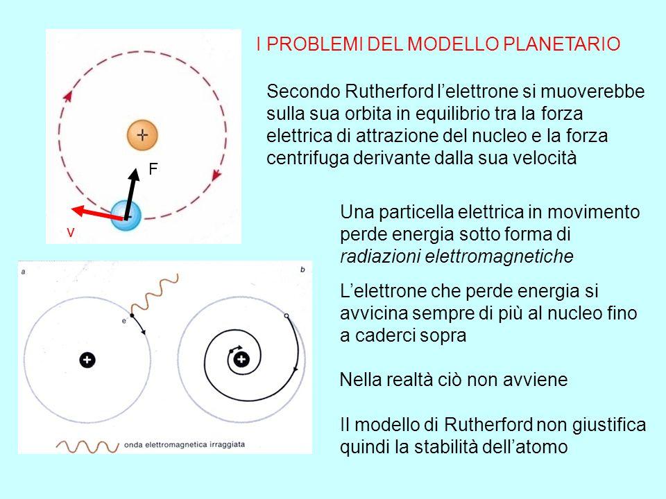 I PROBLEMI DEL MODELLO PLANETARIO