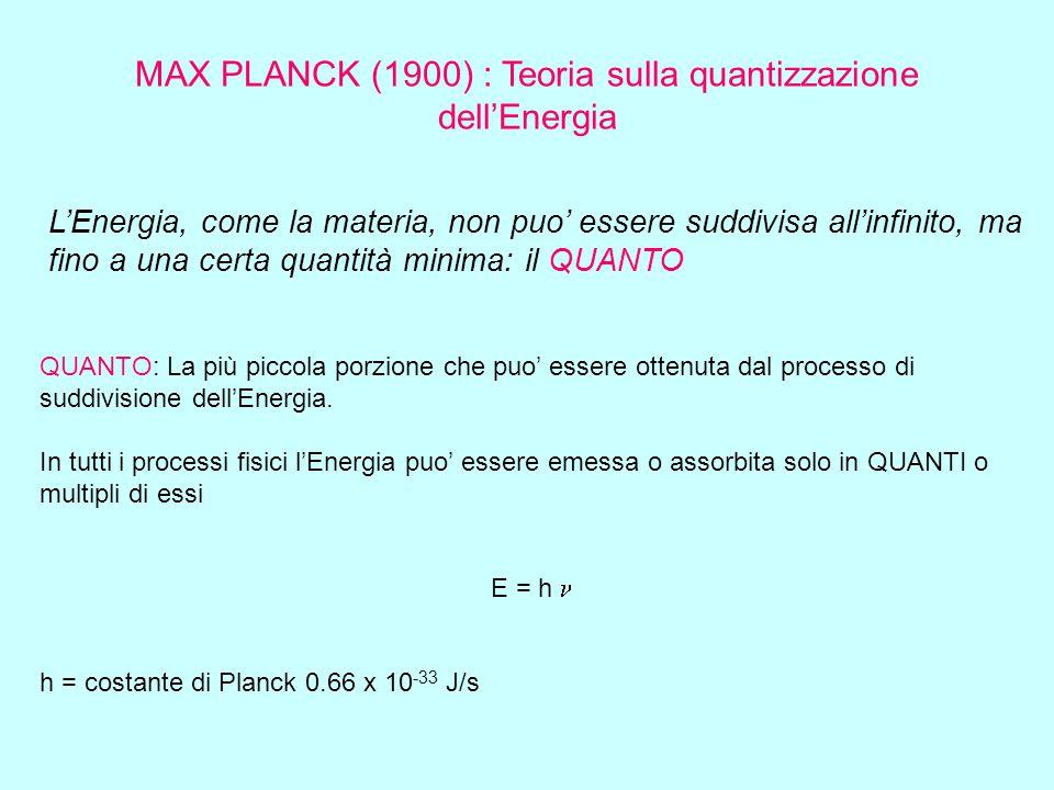 MAX PLANCK (1900) : Teoria sulla quantizzazione dell'Energia