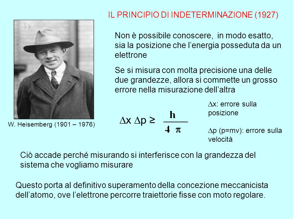 Dx Dp ≥ IL PRINCIPIO DI INDETERMINAZIONE (1927)