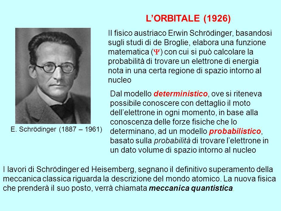 L'ORBITALE (1926) E. Schrödinger (1887 – 1961)
