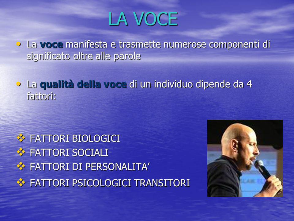 LA VOCE La voce manifesta e trasmette numerose componenti di significato oltre alle parole.