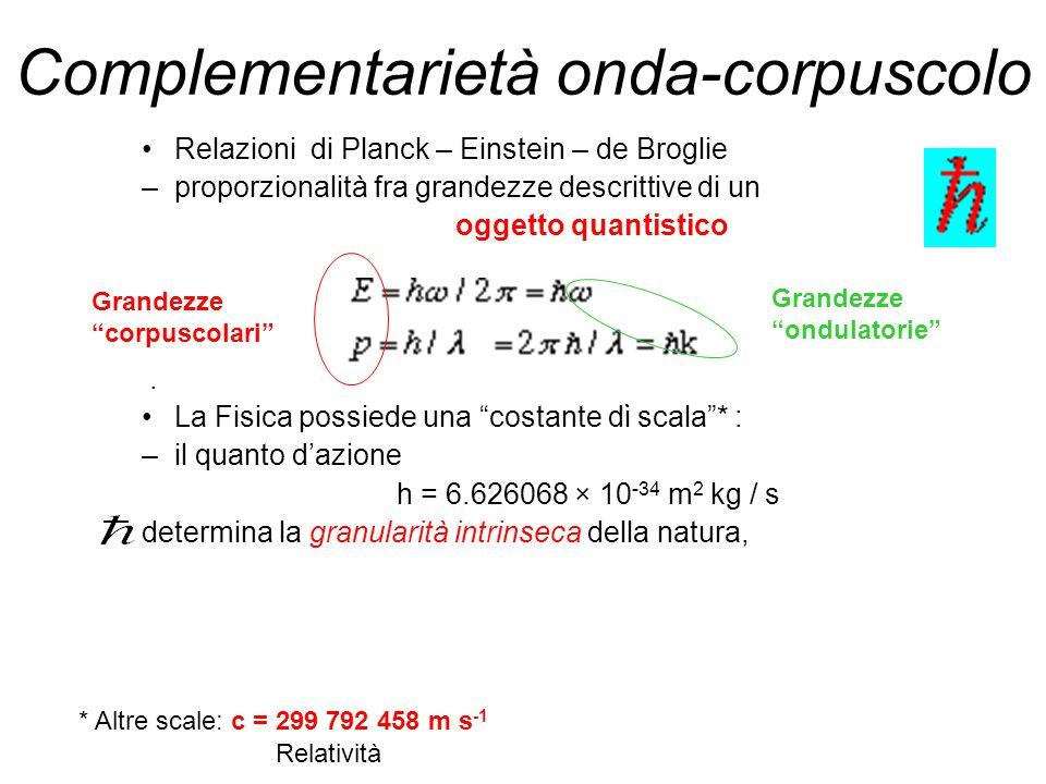 Complementarietà onda-corpuscolo