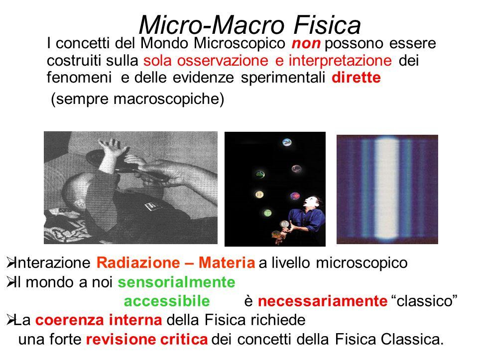 Micro-Macro Fisica