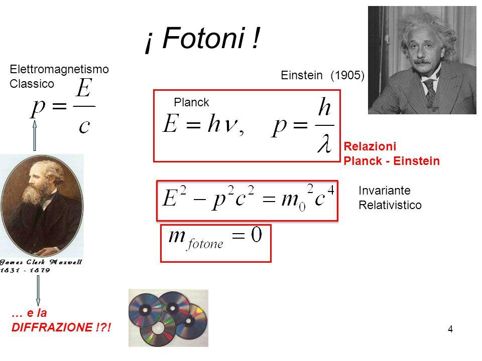 ¡ Fotoni ! Elettromagnetismo Classico Einstein (1905) Planck
