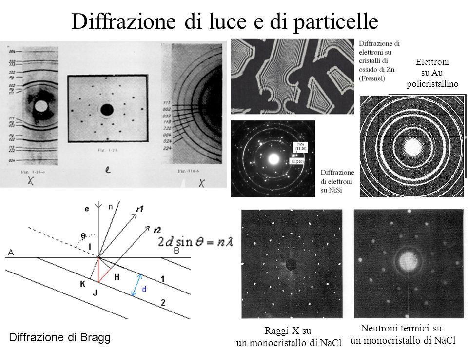 Diffrazione di luce e di particelle