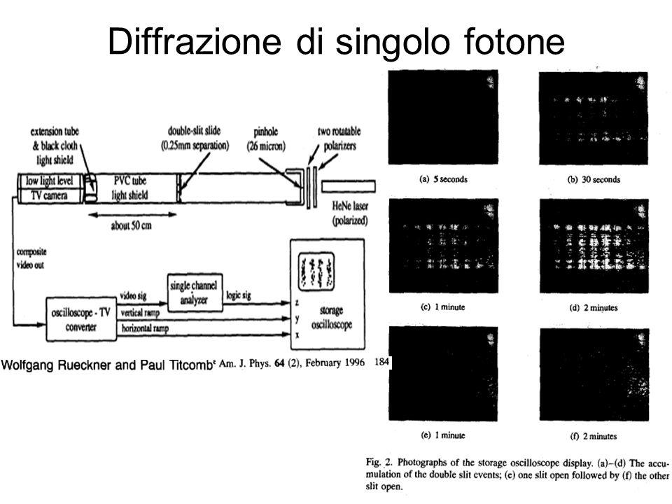Diffrazione di singolo fotone