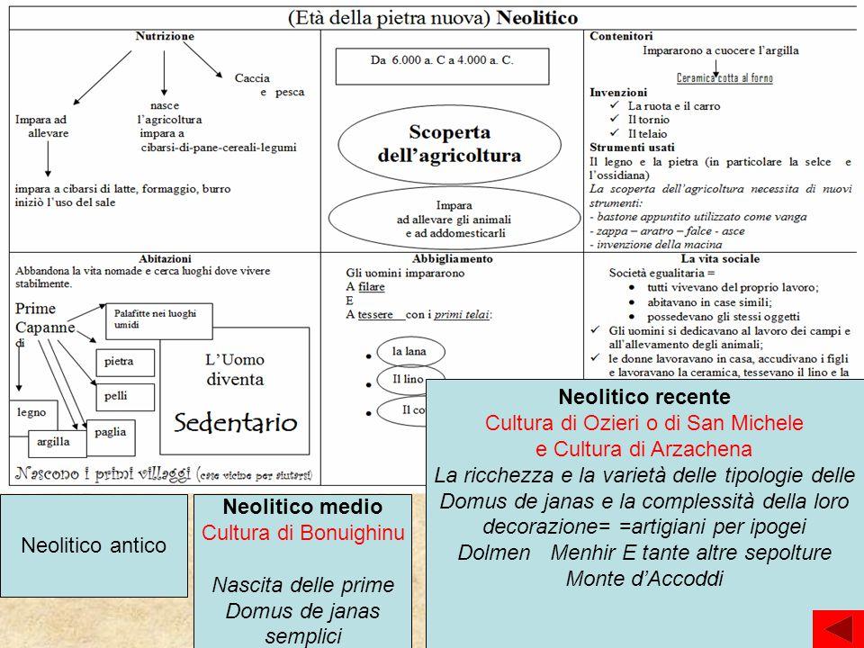 Neolitico recente Neolitico medio