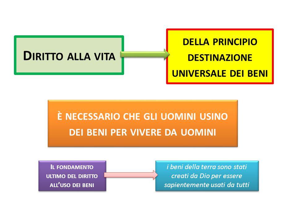 della principio destinazione universale dei beni