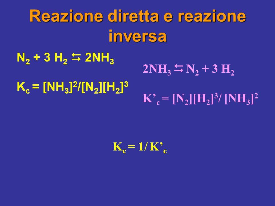 Reazione diretta e reazione inversa