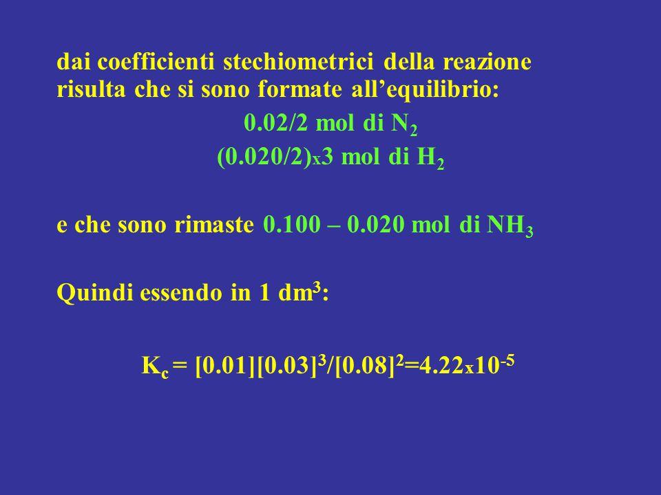 dai coefficienti stechiometrici della reazione risulta che si sono formate all'equilibrio:
