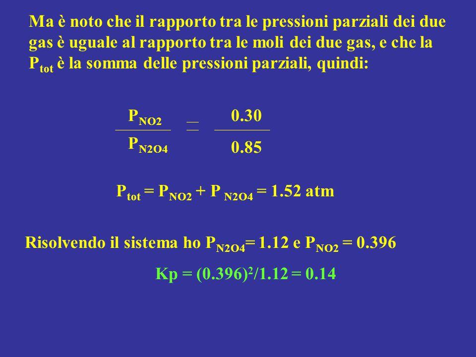 Ma è noto che il rapporto tra le pressioni parziali dei due gas è uguale al rapporto tra le moli dei due gas, e che la Ptot è la somma delle pressioni parziali, quindi: